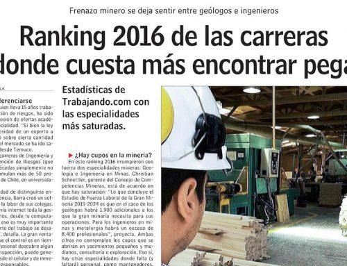 Ranking 2016: las carreras donde cuesta más encontrar trabajo